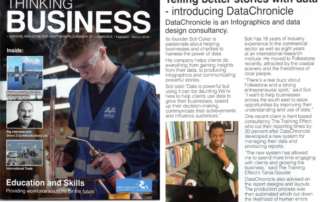Thinking business magasine article on DataChronicle